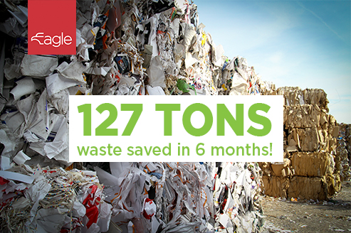 127 Tons Waste Saved Blog