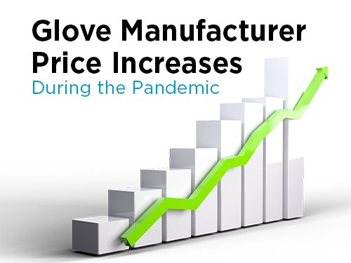 Glove Manufacturer Pricing Increase