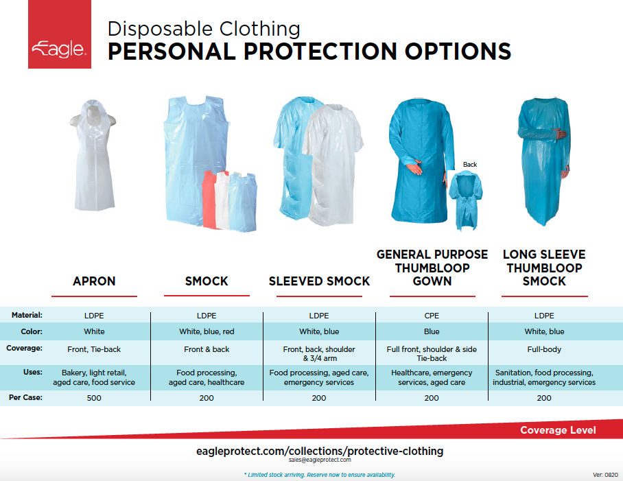 Eagle Protect disposable clothing line comparison